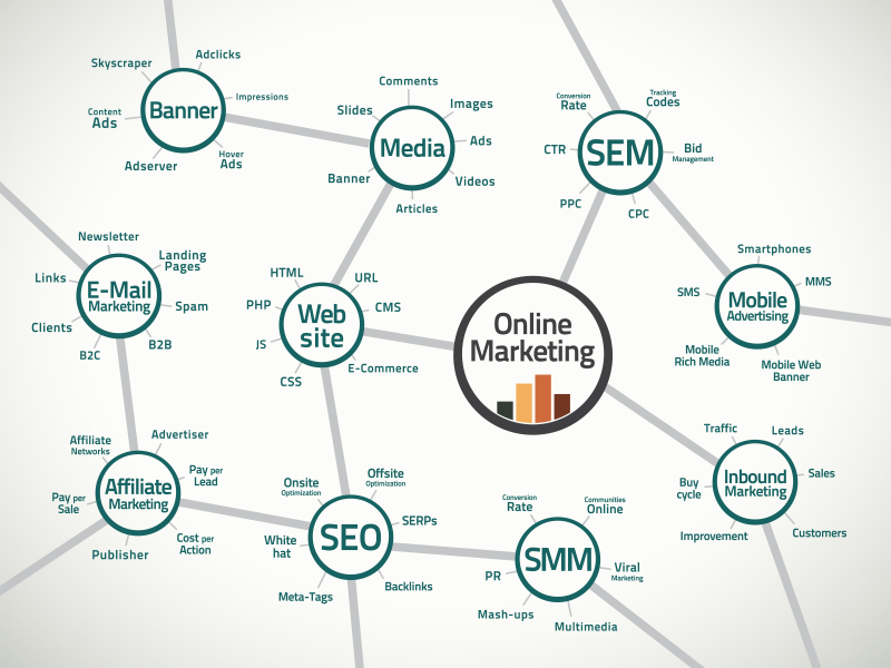 What is Web Analytics?, by Devrun Web agency